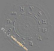 9月20日是什么星座解析_10月18日是什么星座资料