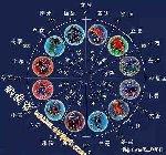 金牛座和什么星座最配资料|星座月份表